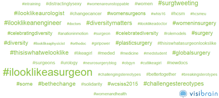 looklikeasurgeonwordcloud
