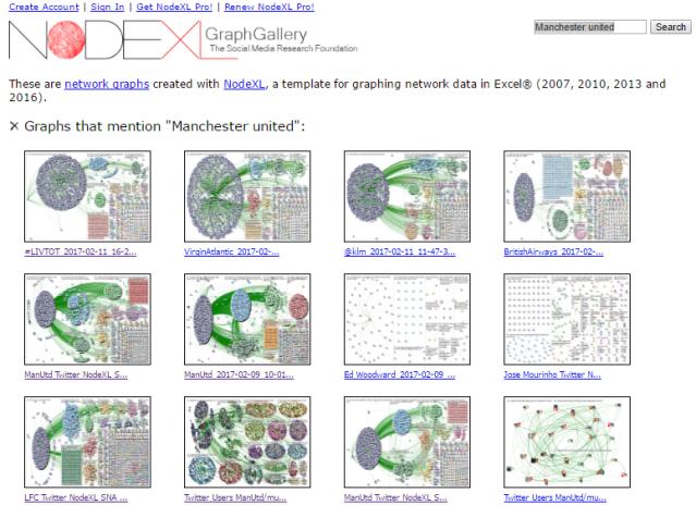 2 NodeXL.png