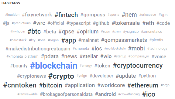 hashtags for block chain